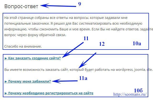 FAQ-wordpress3